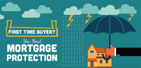 time buyer you need mortgage protection infographic