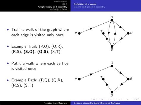 Graph Layout Theory | graph theory and alternative layout frudgereport294 web