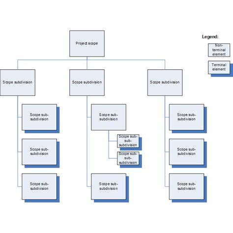 upholstery courses es estructura de descomposici 243 n del trabajo wikipedia la