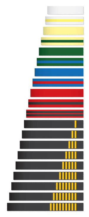 taekwondo belt colors belts