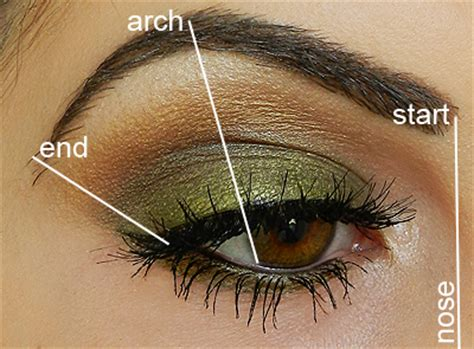 membentuk alis untuk muka bulat cara membentuk alis tanpa mencukur untuk wajah bulat