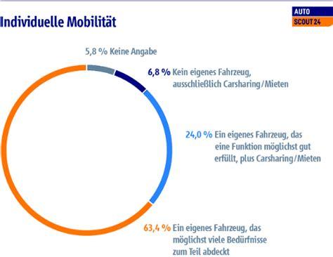 Autogas Versicherung by Lpg Auto News Rund Um Autogas Und Pkw Modelle Technik