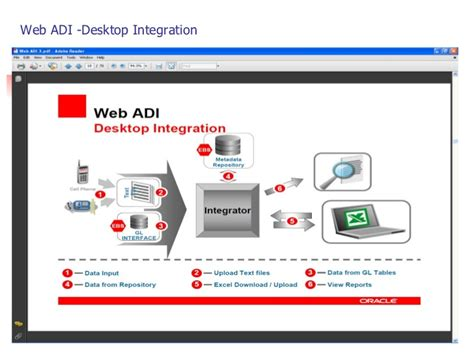 web adi layout oracle web adi implementation steps