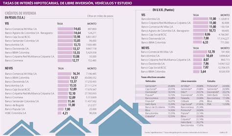 banco pichincha creditos prestamos bancarios bac guatemala
