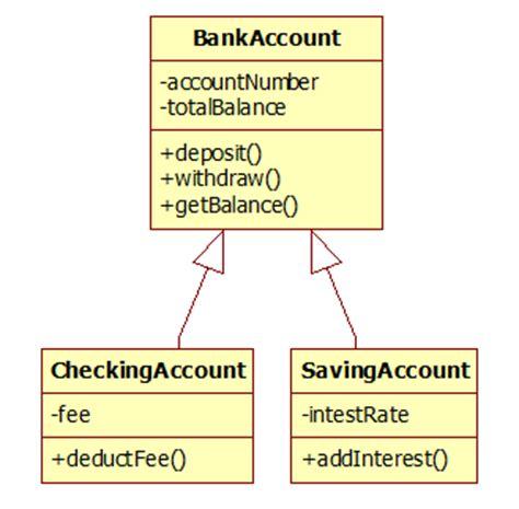 php template inheritance php inheritance