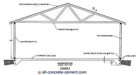 Garage Foundation Design shed foundation shed designs shed plans