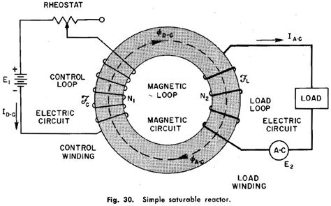 saturable reactor principle lifier controlling a current with another home made alternatives to the transistor