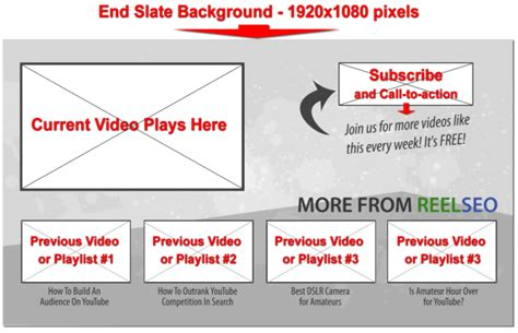 new end card template create a custom end card for tutorial template
