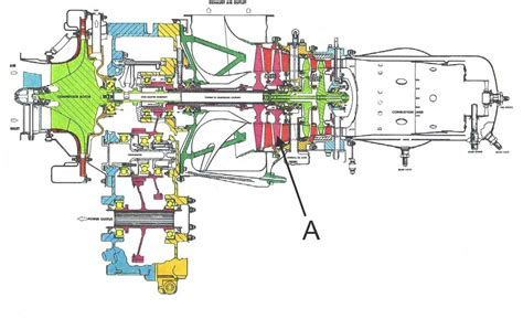 turbine engine sections ge 90 jet engine ge free engine image for user manual