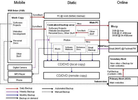 yamaha 125z wiring diagram free wiring diagrams