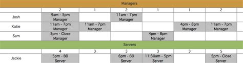 restaurant staff schedule template restaurant employee scheduling template for excel 7shifts