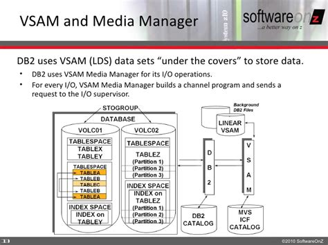 visio engineer database visio 2013 engineer database diagram visio 2013 er