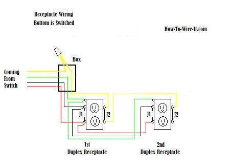 wiring an outlet a duplex outlet wiring a wiring exles and