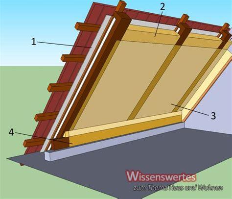 Dach Isolieren Kosten by Schematischer Aufbau Der Dachd 228 Mmung Bau
