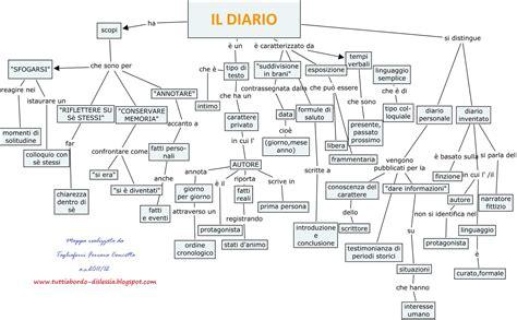 tema storico sull illuminismo il diario mappa concettuale tuttiabordo dislessia