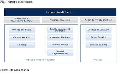 medio banca mediobanca