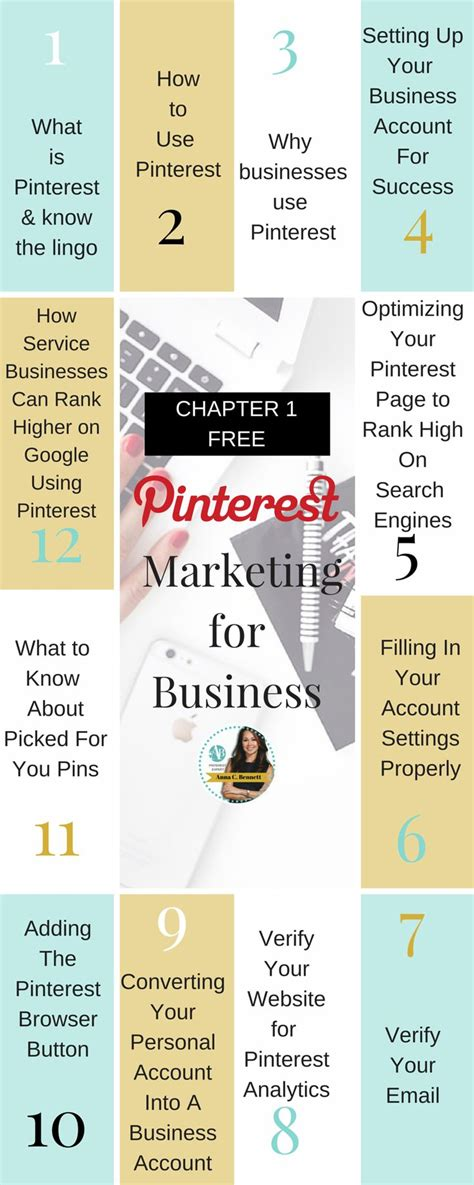 how can i learn my multiplication fast 97 best images about pinterest marketing on pinterest