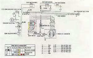 honda z50j wiring diagram z50j honda free wiring diagrams