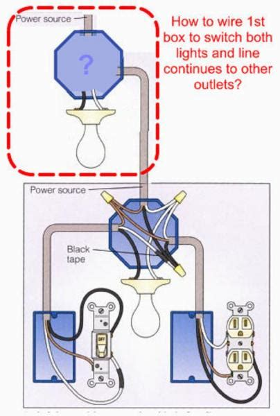 how to wire a light switch and outlet wiring diagram schemes