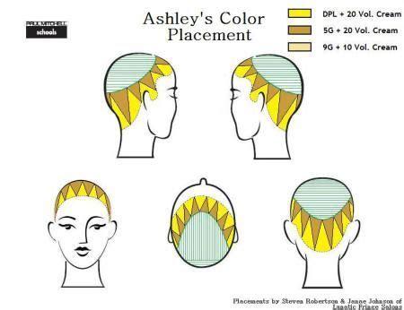 foil placement technique horizontal weave hair color diagram triple weft hair