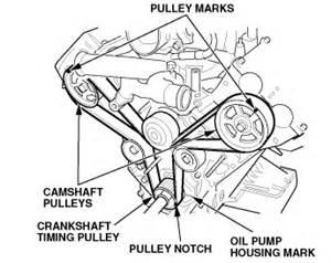 Isuzu 3 2 Timing Marks 1998 Isuzu Rodeo Timing Marks Untill On Gears