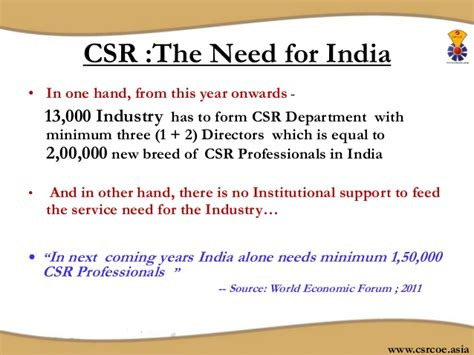 Csr Notes For Mba by Mba In Corporate Social Responsibility