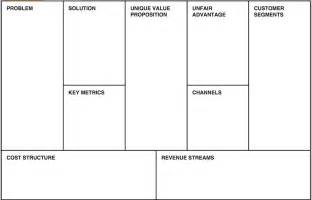 lean startup business plan template lean canvas template affordablecarecat