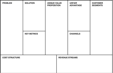 lean canvas template aplg planetariums org