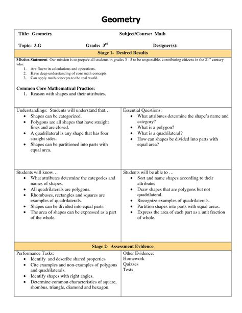 Ubd Template miss m s teaching snapshots ideas and inspiration