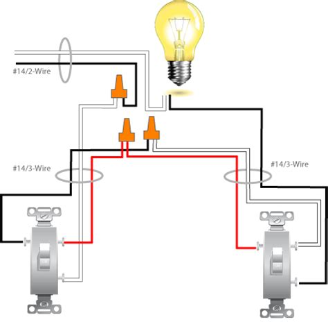 electrical is it possible to do two 3way switched