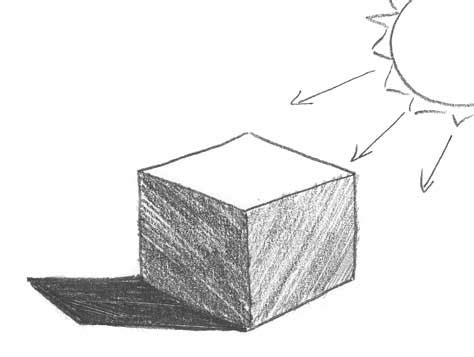 Wie Zeichnet Schatten by Steine Zeichnen Lernen Felsen Zeichnen Berge Zeichnen