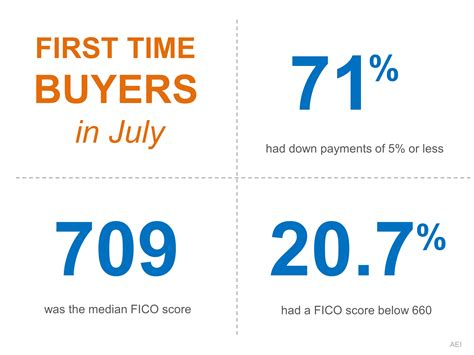 payment for time home buyer 28 images time home buyer