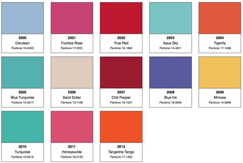pantone colors of the year list fashion the retro 51 blog