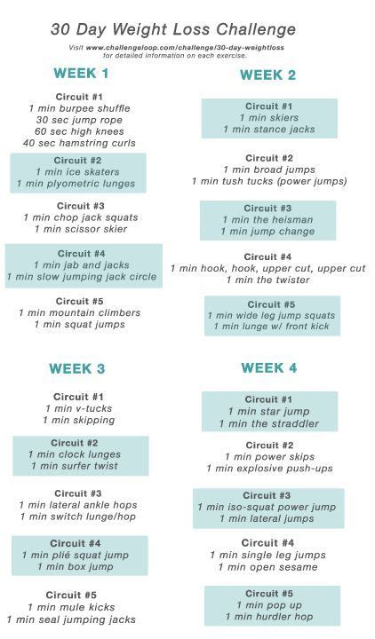 30 day weight loss challenge discover and save creative ideas