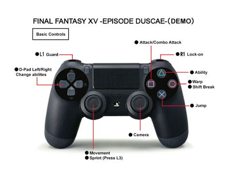 Ps4 Xv Ff 15 R3 Reg 3 Playstation 4 controller guide in xv episode duscae