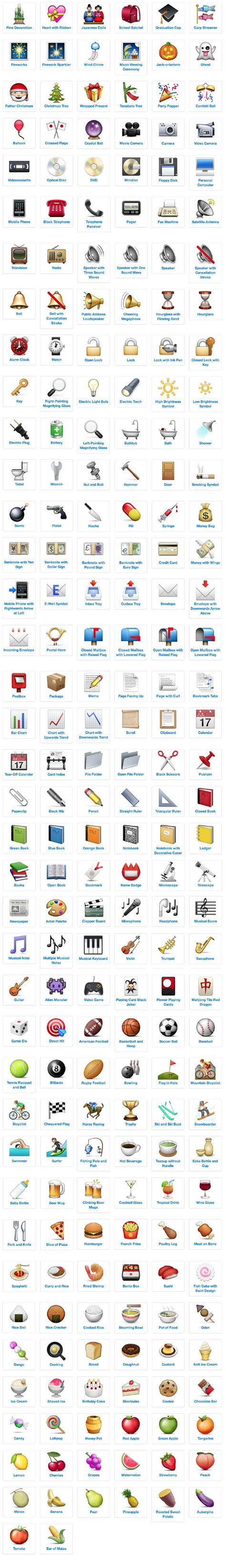 emoji list emoji icon list objects with meanings and definitions a