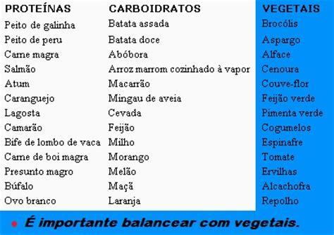 proteinas e carboidratos alimentos ricos em prote 205 nas e carboidratos dicas gr 225 tis