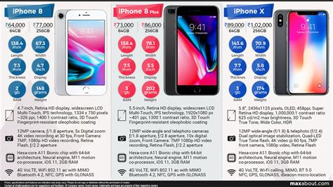 apple iphone   iphone    iphone  maxabout news