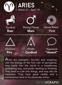 aries zodiac sign learning astrology