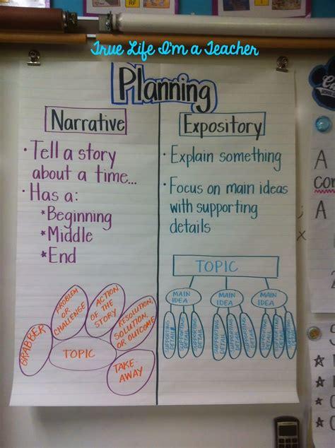 Narrative Vs Expository Writing Anchor Chart Writing