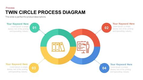 twin circle process diagram powerpoint and keynote