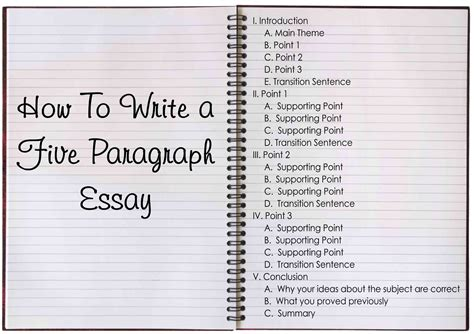 Cheap Essays by Cheap Write My Essay Eymp5 Support Childrens Speech Language And Communication Homeworktidy X