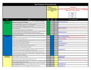 Onboarding Checklist Template by Best Photos Of Employee Checklist Template New Employee