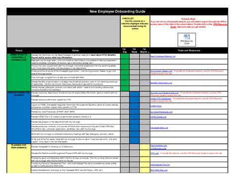 best photos of employee checklist template new employee