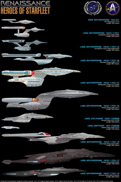 In The Enterprise starship enterprise trek renaissance technical