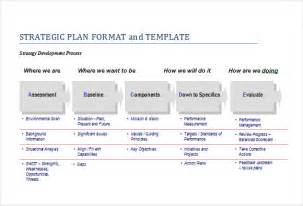 Strategic Planning Templates by Sle Strategic Plan Template 8 Free Documents In Pdf