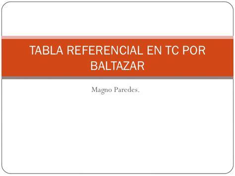 tablas ritmicas 2012 martha aguilar tabla referencial en tc por baltazar