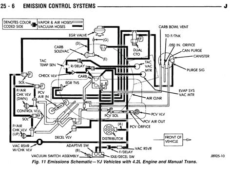 car engine manuals 1986 ford courier electronic throttle control 1986 ford f150 engine diagram my wiring diagram