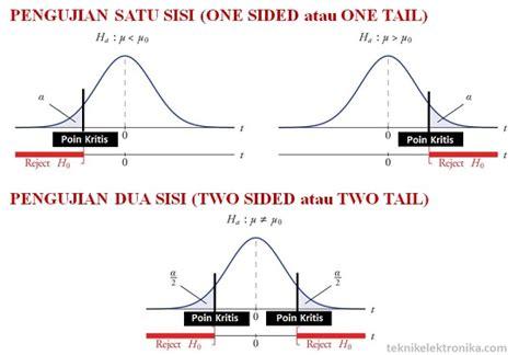 cara membuat essay ilmiah j k a t l v contoh dari jenis hipotesis contoh o