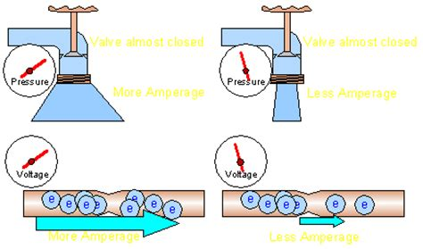 a 30 ohm resistor has a voltage difference of 3v ohm s with calculator